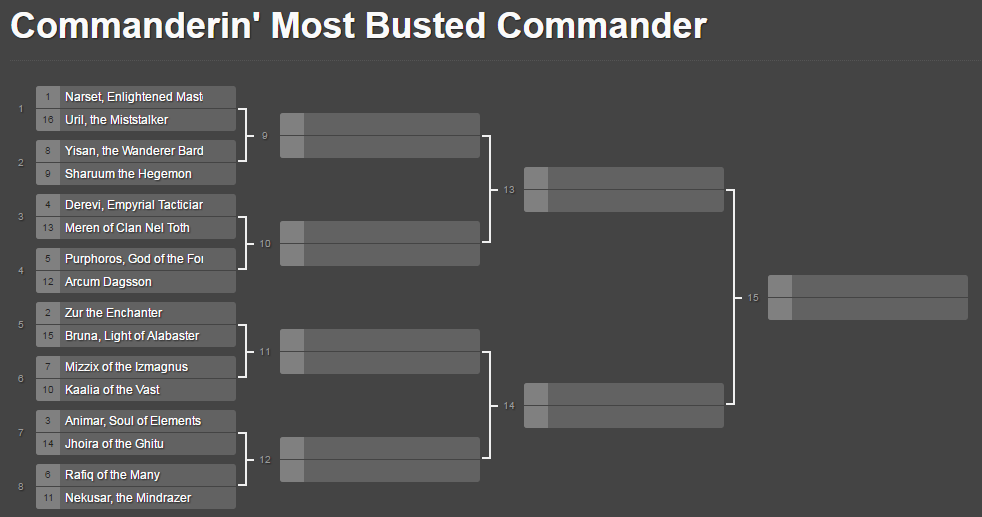 Commanderin' Most Busted Initial Brackets